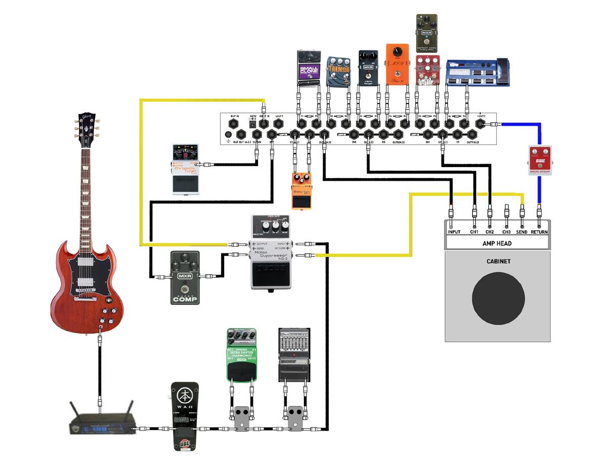 Moen Gec9 Looper Pedal Ñ Voodoo Lab Ground Control Confira!