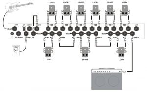 MOEN GEC9 Pedal Switcher
